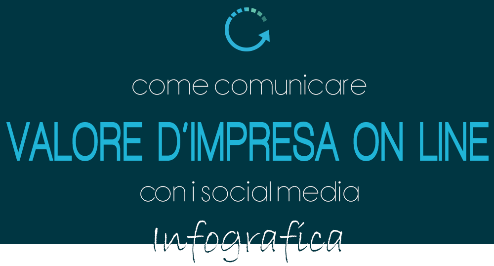 Brand online sui social media 2
